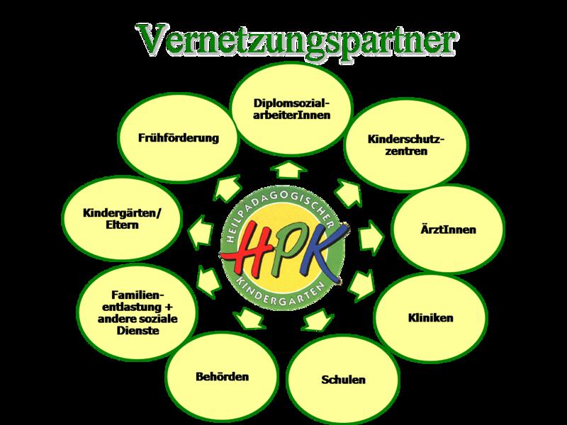 HPK Vernetzungspartner